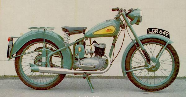 Motocicletas Fabricadas en Estados Unidos Esta Motocicleta Fabricada en