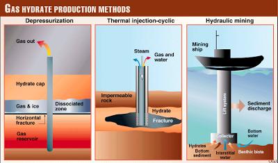 metano5